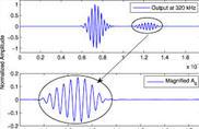 免受蚊虫生物侵害的压电超声波发射器方案